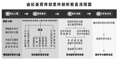 http://csr.mos.gov.cn/content/1/1/2017-09/11/3/res01_attpic_brief.jpg