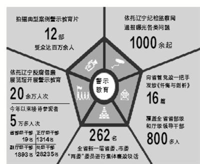 http://csr.mos.gov.cn/content/1/1/2017-09/11/3/res04_attpic_brief.jpg