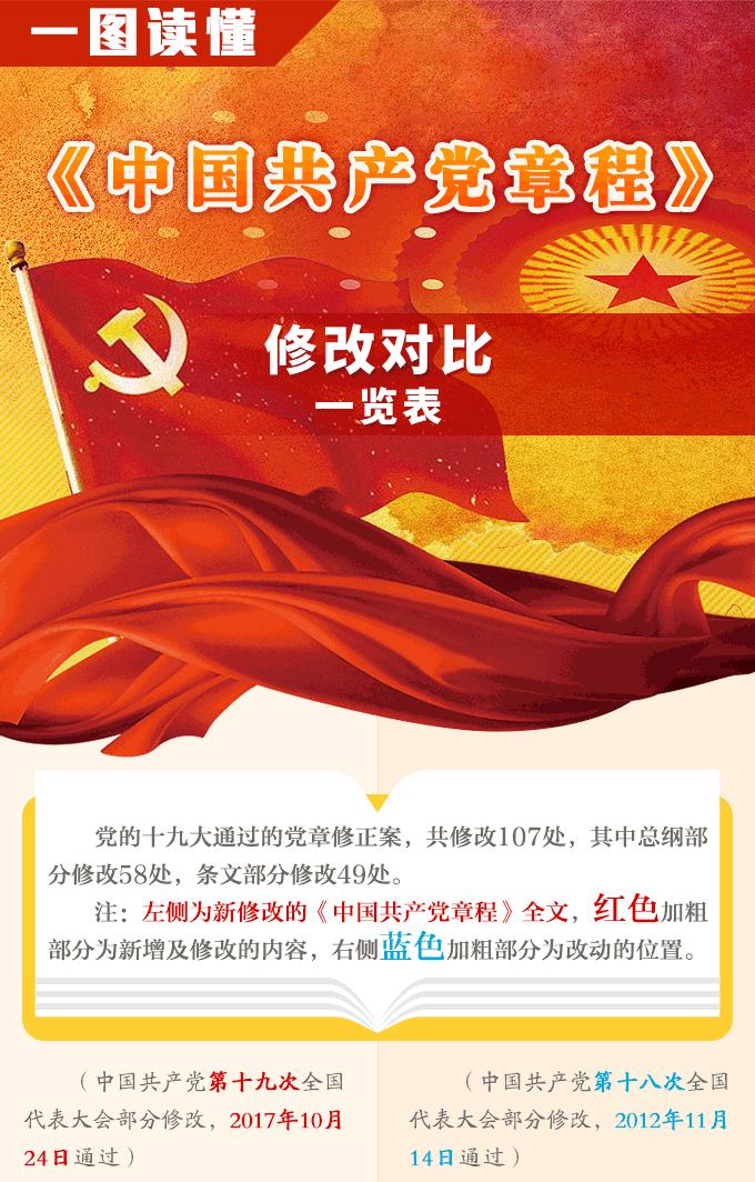 http://www.ccdi.gov.cn/yw/201710/W020171031664657616988.png