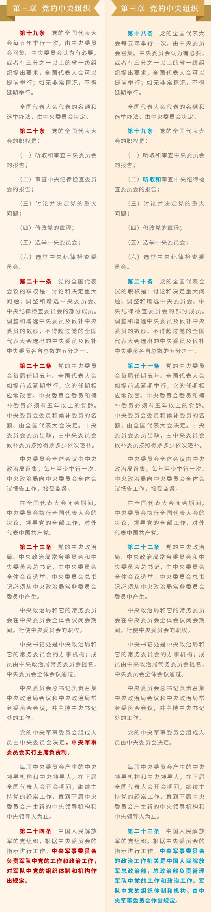 http://www.ccdi.gov.cn/yw/201710/W020171031664657857321.png