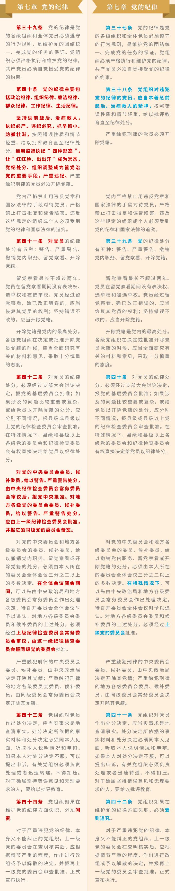 http://www.ccdi.gov.cn/yw/201710/W020171031664658034080.png