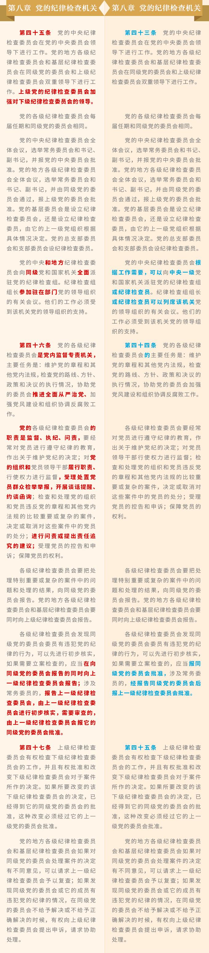 http://www.ccdi.gov.cn/yw/201710/W020171031664658034285.png