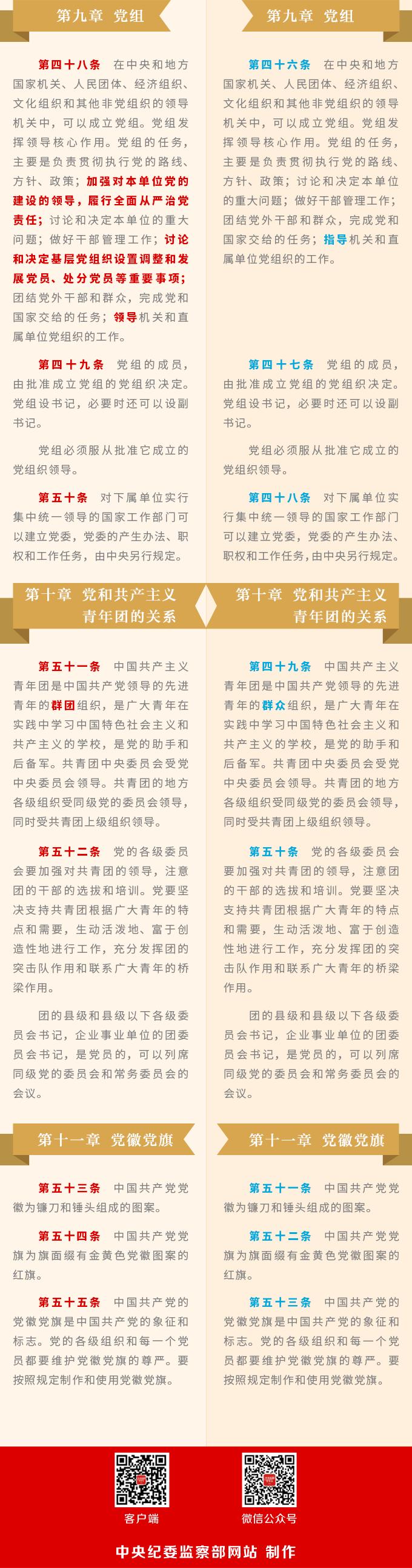 http://www.ccdi.gov.cn/yw/201710/W020171031664658042184.png