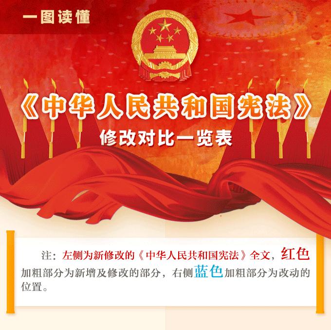 http://www.ccdi.gov.cn/toutiao/201803/W020180309742805603203.png