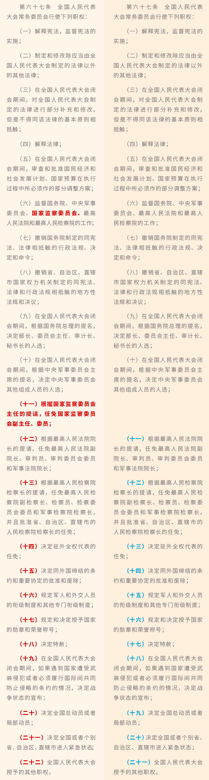 http://www.ccdi.gov.cn/toutiao/201803/W020180309744769185686.png